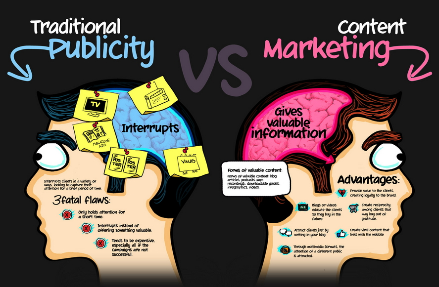 Traditional Vs-Content-Marketing